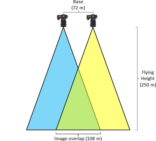 50 mm Lens Geometry